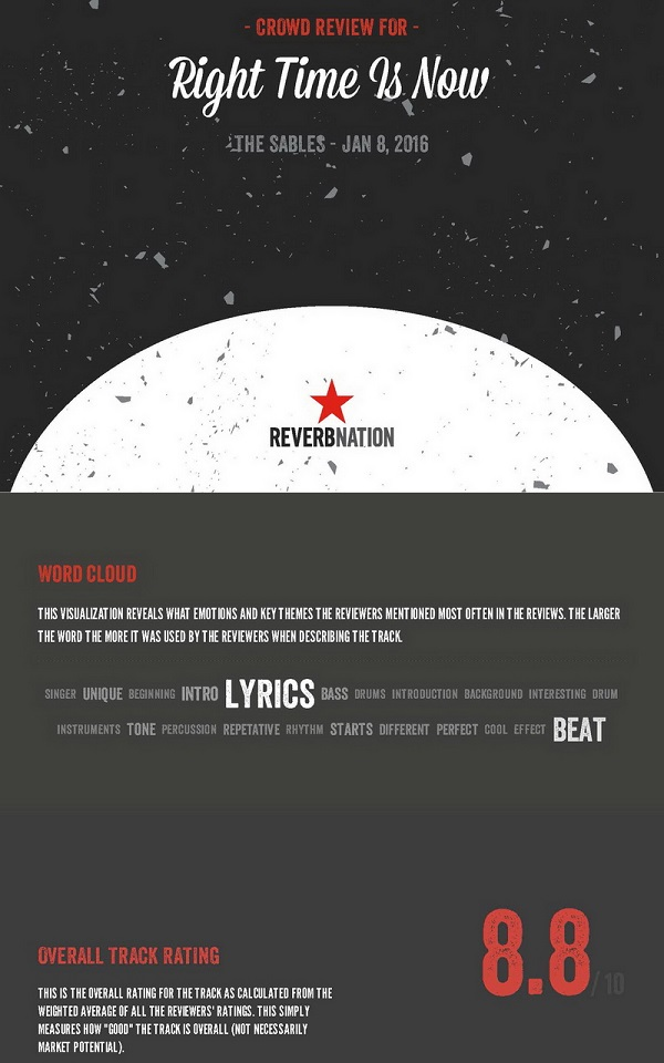 Photo 1 (ReverbNation Crowd Review)
